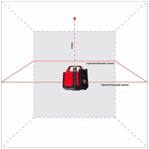 Как выбрать лазерный уровень (нивелир): какой лучше купить для дома, рейтинг