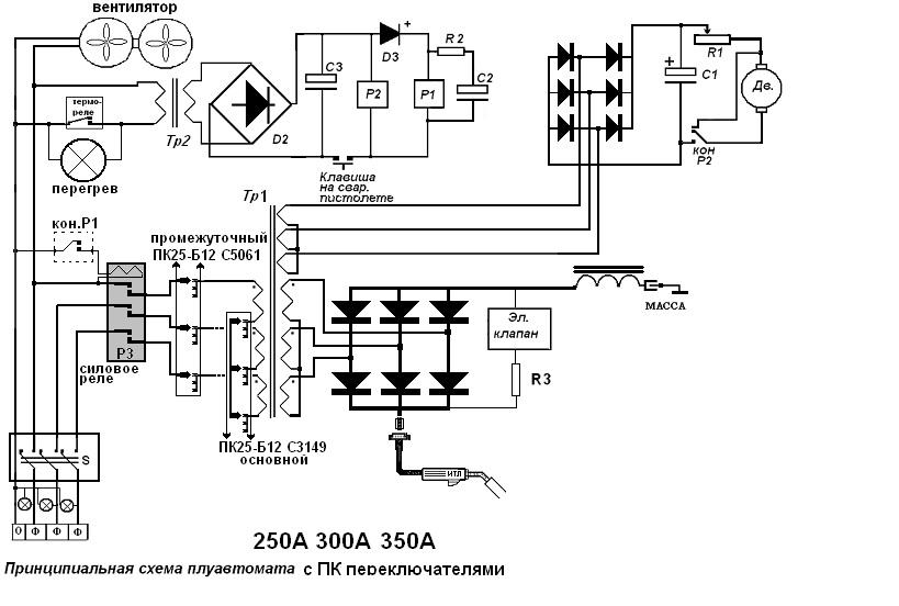 Как сделать полуавтомат из инвертора ?