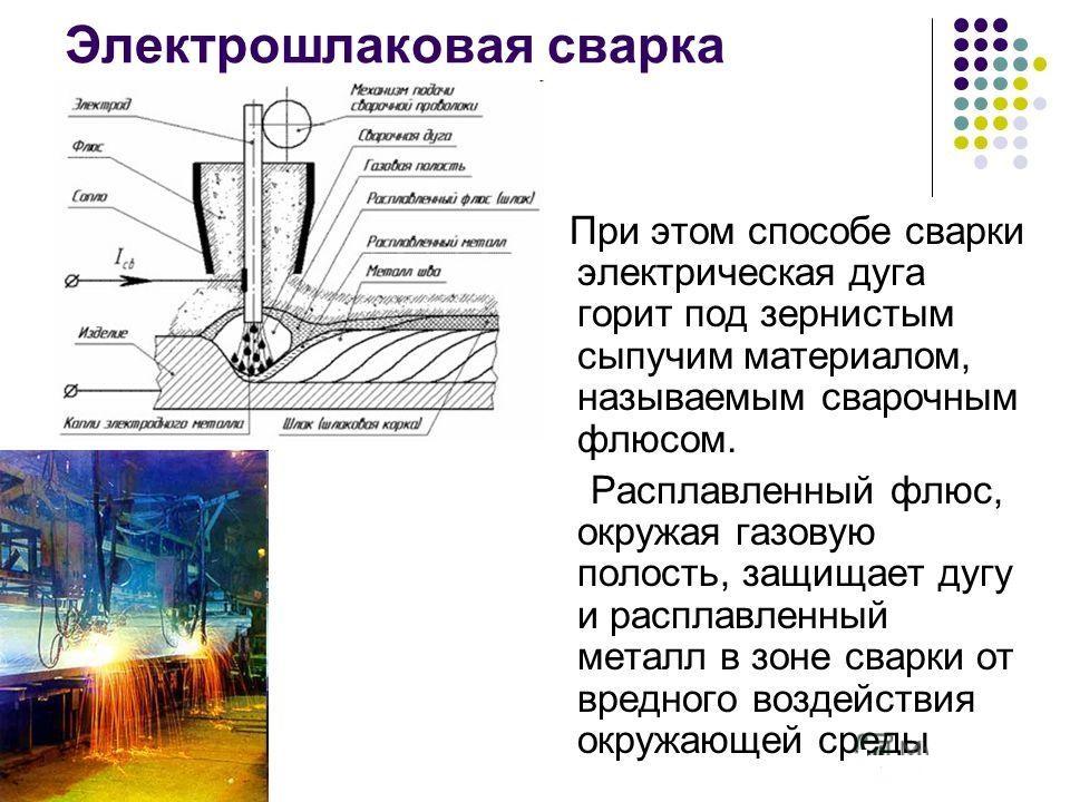 Электрошлаковая сварка: сущность процесса, область применения