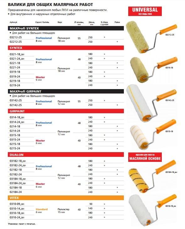 Как выбрать хороший малярный инструмент, виды валиков, типы материалов