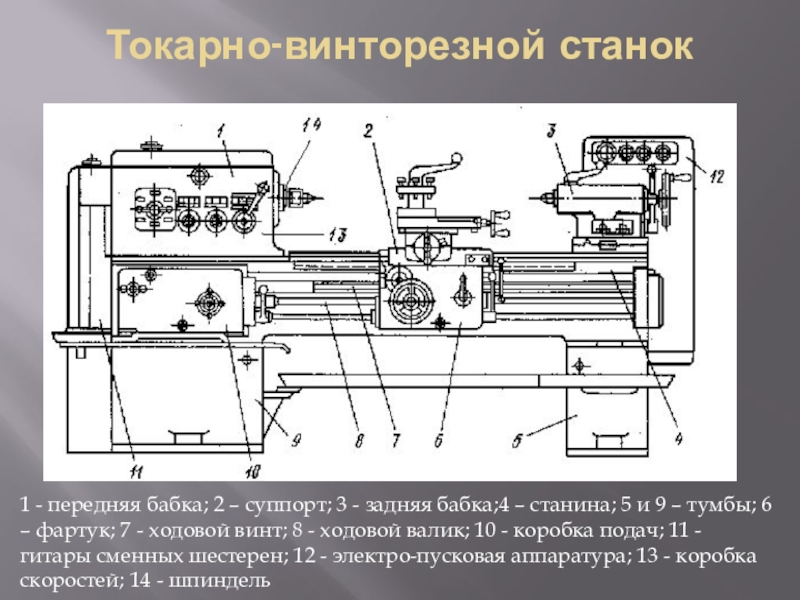 Виды токарных станков и классификация