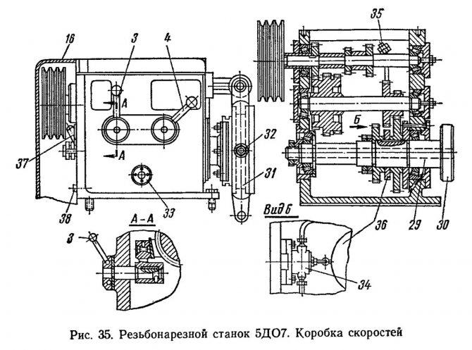 Как работает резьбонарезной станок для труб: основные разновидности и популярные модели
