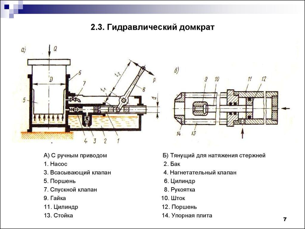 Принцип работы гидравлического домкрата — конструкция и чертежи