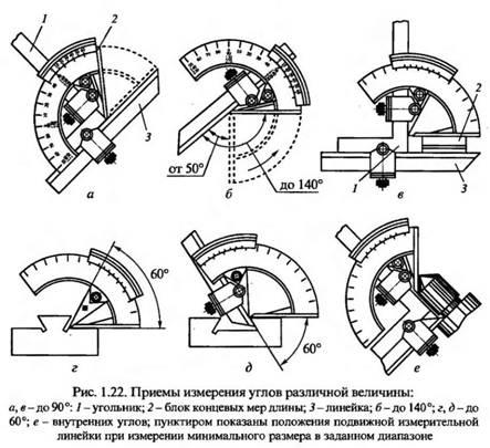 Угломер оптический уо 2 как пользоваться?