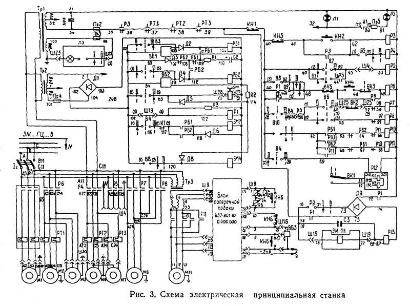 Хотите купить плоскошлифовальный станок 3е711в в россии?