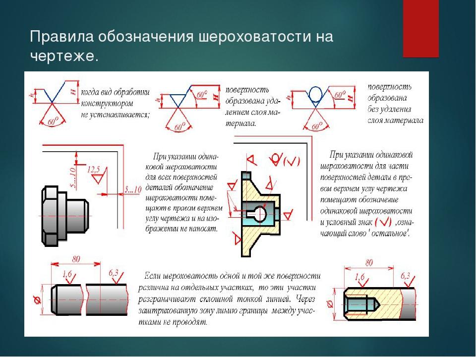 Методы и средства измерения шероховатости поверхности. способы оценки шероховатости.