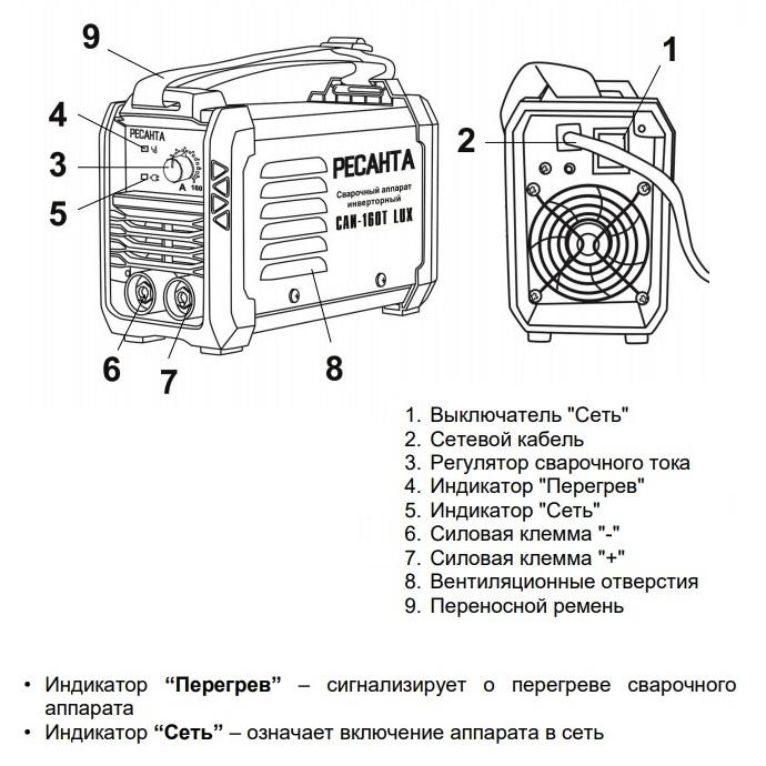 Какие бывают сварочные аппараты? виды и принцип работы | проинструмент