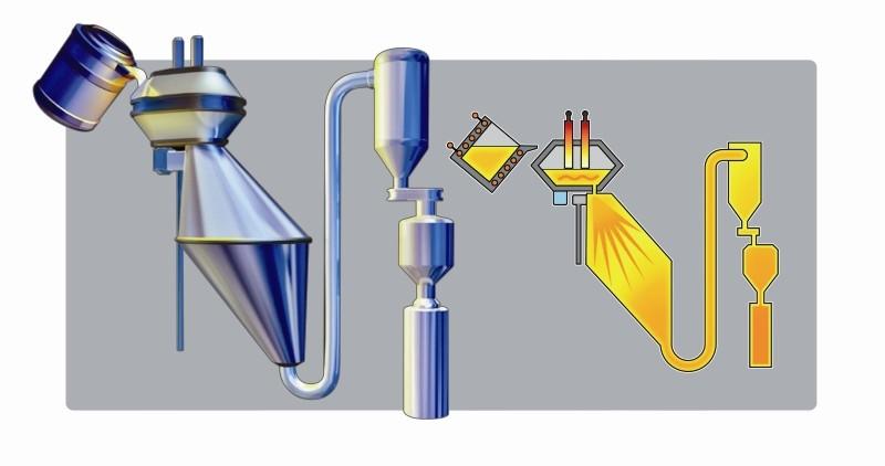 Технология изготовления изделий из порошков порошковая металлургия - в помощь хозяину