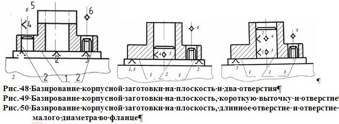 Способы закрепления заготовок на станке - промышленность, производство