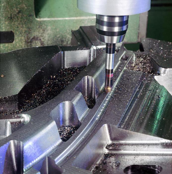 Фрезерная обработка металла: основные принципы и сведения