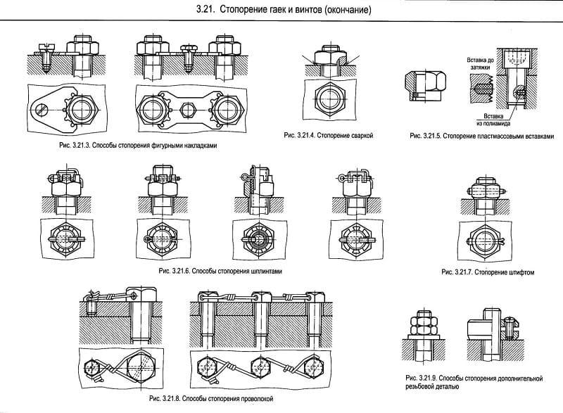 Ост 1 39502-77: стопорение болтов, винтов, шпилек, штифов и гаек