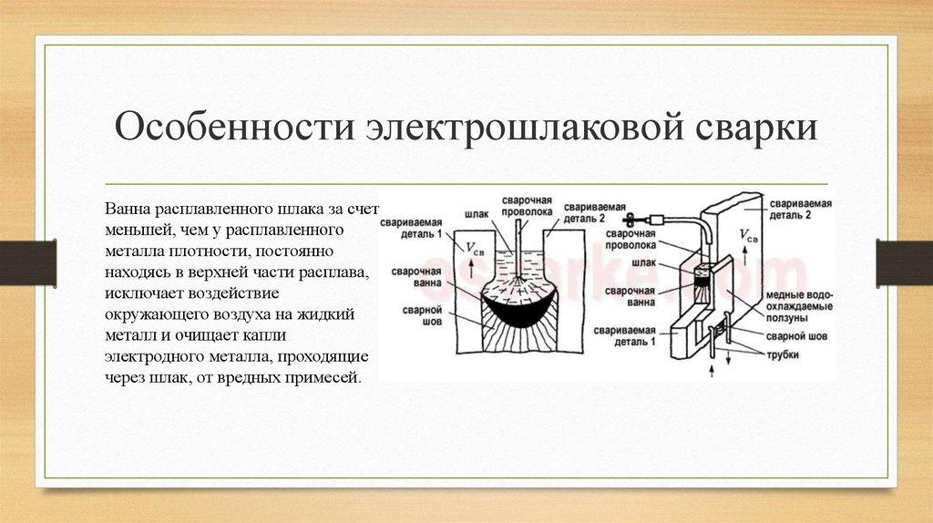 Аппаратура и источники питания для электрошлаковой сварки и наплавки