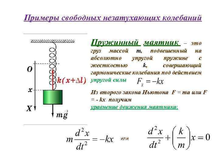 Формула частоты колебаний пружинного маятника