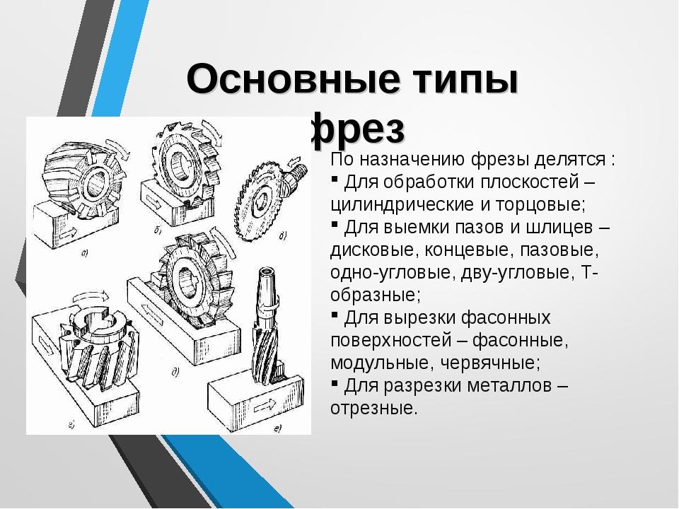 Дисковые фрезы: пазовые по дереву и по металлу для станка, модульные и трехсторонние, угловые и другие фрезы для ручного фрезера