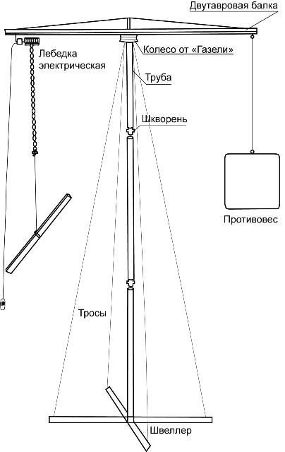 Самодельный кран для поднятия грузов