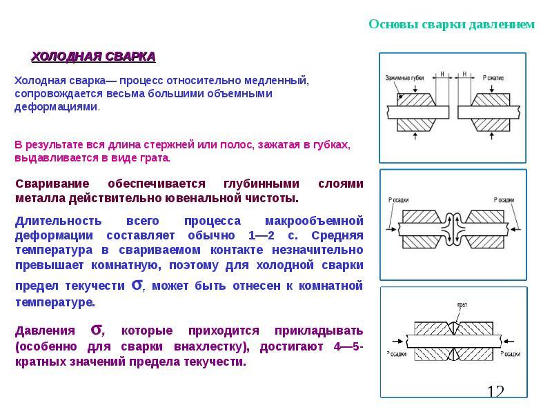 Виды электрической контактной сварки: точечная, рельефная, стыковая, шовная, технология и характеристики