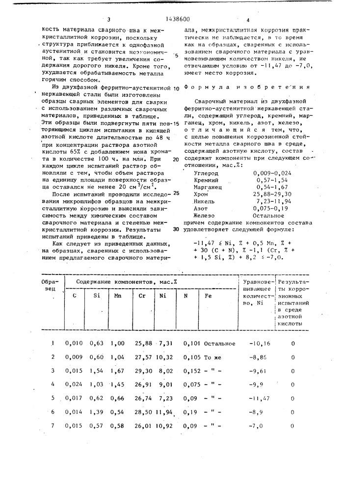 Сталь аустенитная. методы определения содержания ферритной фазы в прутках, гост 11878-66