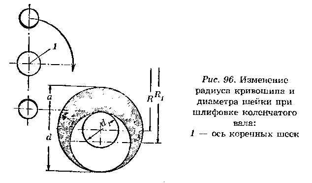 Способ измерения радиусов изгиба трубопровода на основе данных диагностического комплекса для определения положения трубопровода
