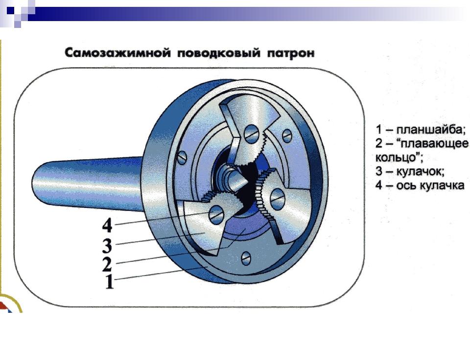 Поводковый патрон  - большая энциклопедия нефти и газа, статья, страница 3