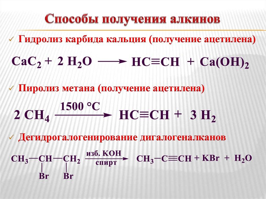 Метан, этилен, ацетилен: химическое строение, горение. реакция полимеризации