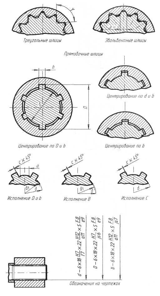 Как обозначаются шлицы на чертеже