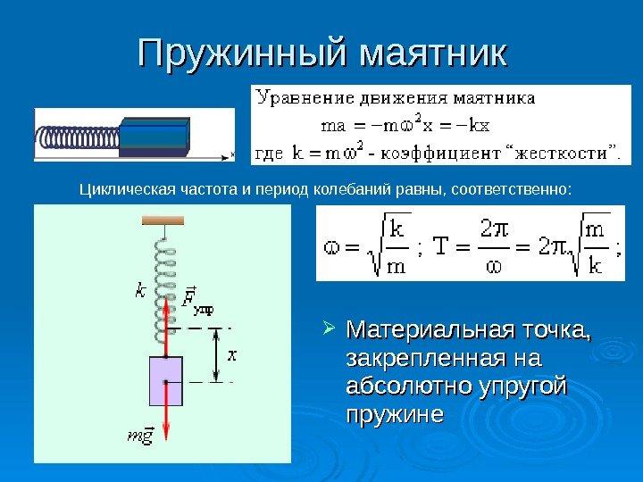 Колебания - физика - теория, тесты, формулы и задачи - обучение физике, онлайн подготовка к цт и егэ.
