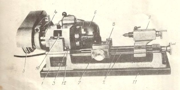 Станок точильно-шлифовальный тш-1, тш-2 и тш-3: описание и характеристики