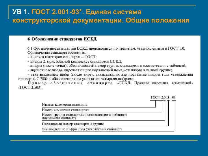 Что такое конструкторская и технологическая документация — статья об электронной технической документации