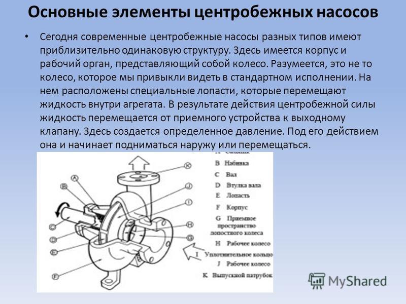 Основные сведения о центробежных насосах