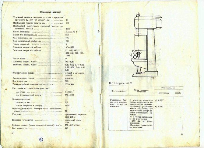 2н135 вертикально-сверлильный станок: паспорт, характеристики, схема, руководство