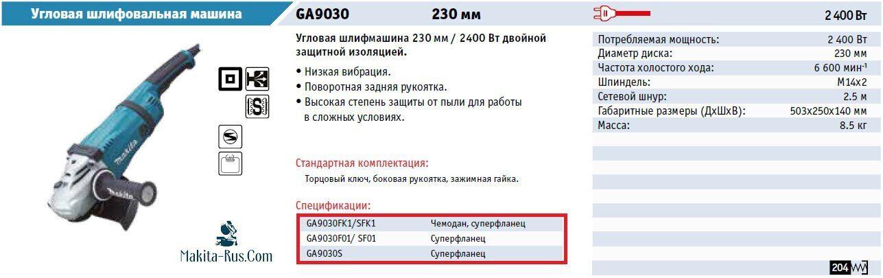 Устройство болгарки: составляющие компоненты, виды и характеристика моделей ушм