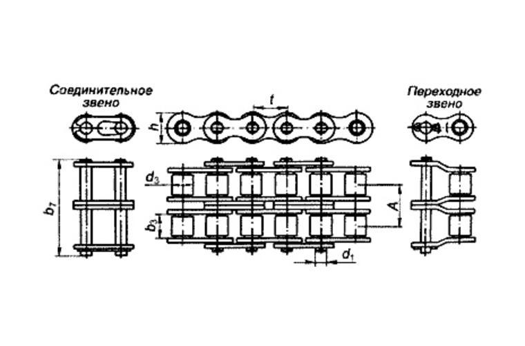 Гост 13568-97 цепи приводные роликовые и втулочные. общие технические условия