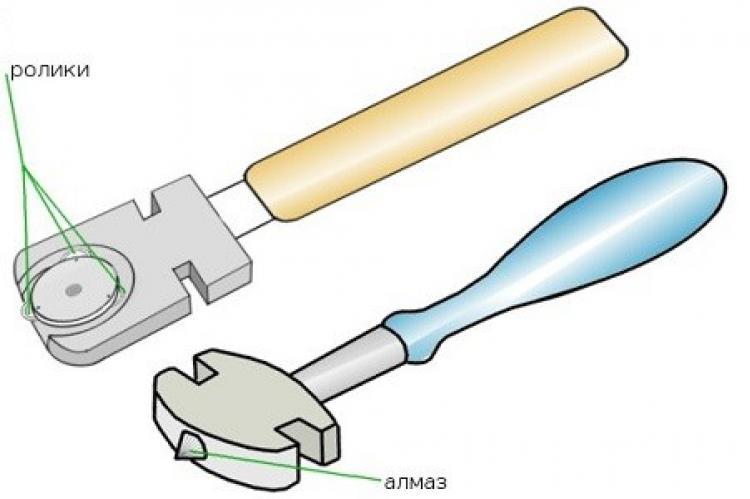 Как разрезать старое стекло. разрезаем стекло в домашних условиях: как правильно резать? обзор