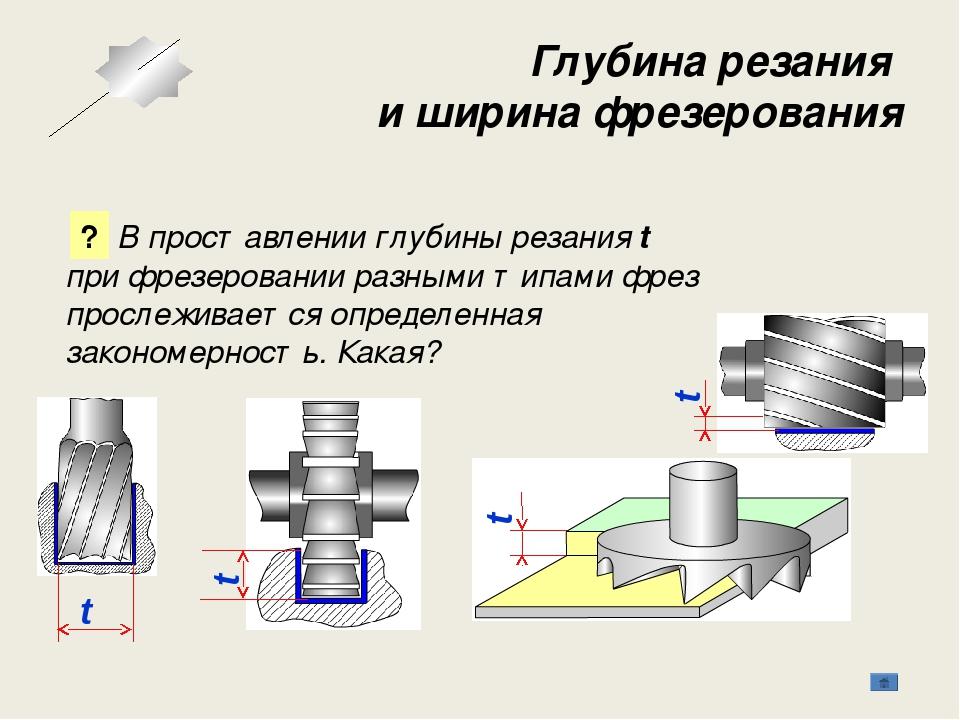 Расчет режимов резания при фрезеровании: таблицы и примеры