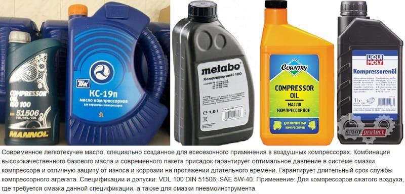 Функции компрессорного масла. отличия и характеристики.