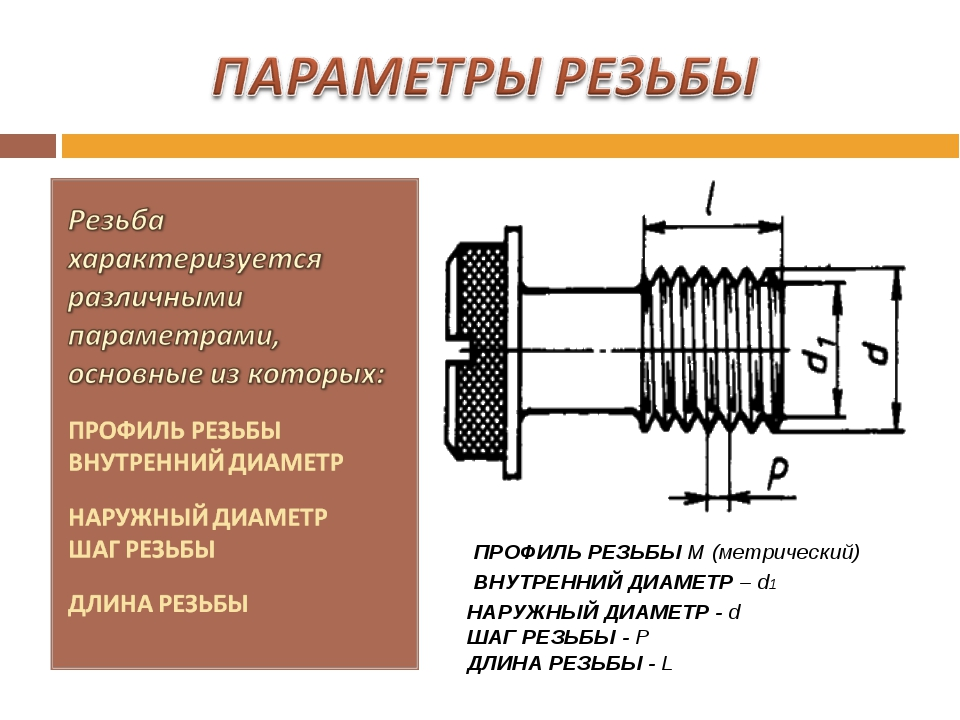 Трубная цилиндрическая резьба: таблица, размеры (диаметры, шаги и профиль). описание типов трубной резьбы