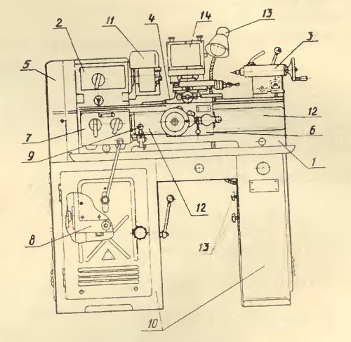 Настольный токарный станок тв-9 — технические характеристики, паспорт