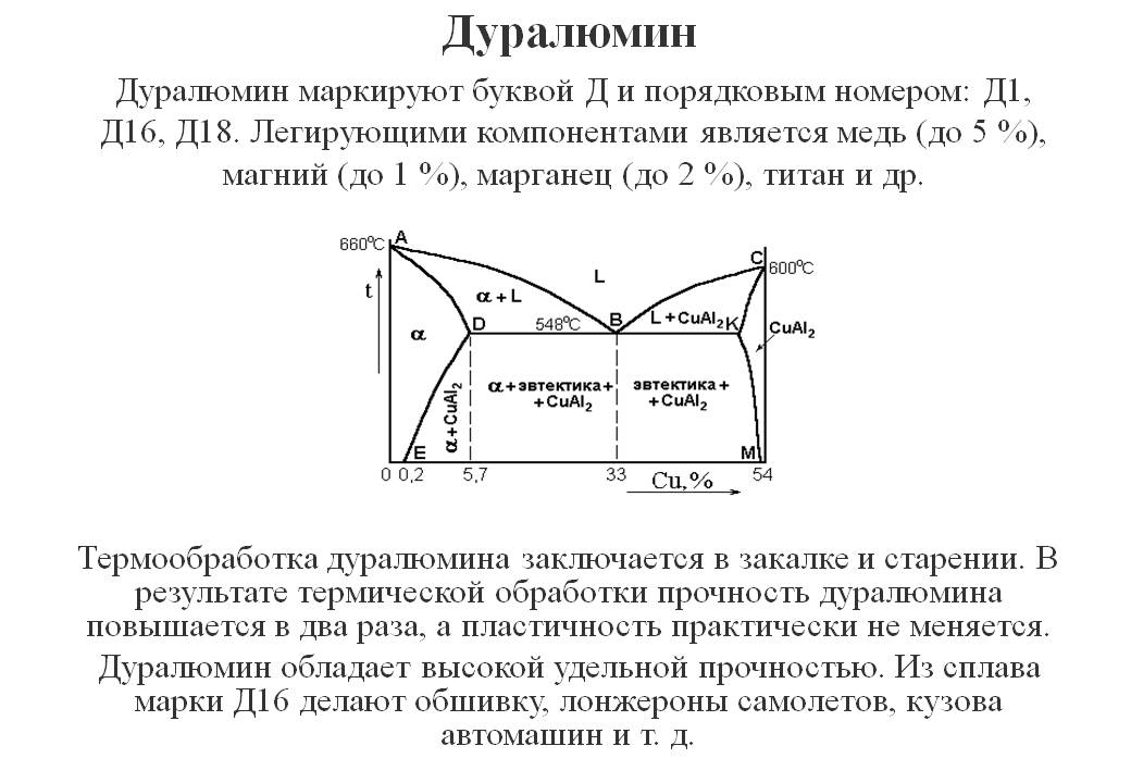Виды, режимы и особенности термообработки сплава амц