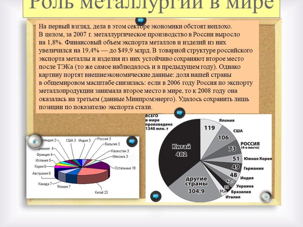 Металлургия в россии: обзор черной и цветной металлургической промышленности
