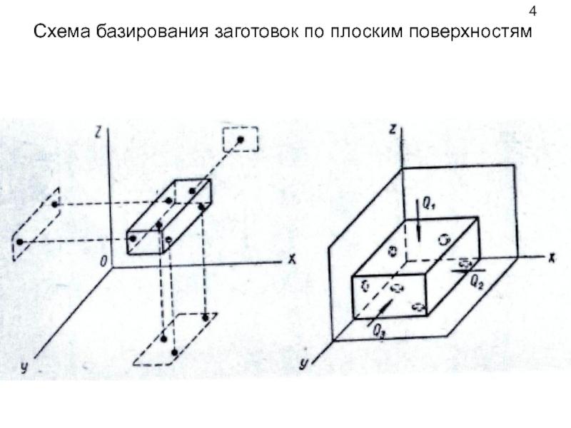 § 27. понятие о базах и их выборе