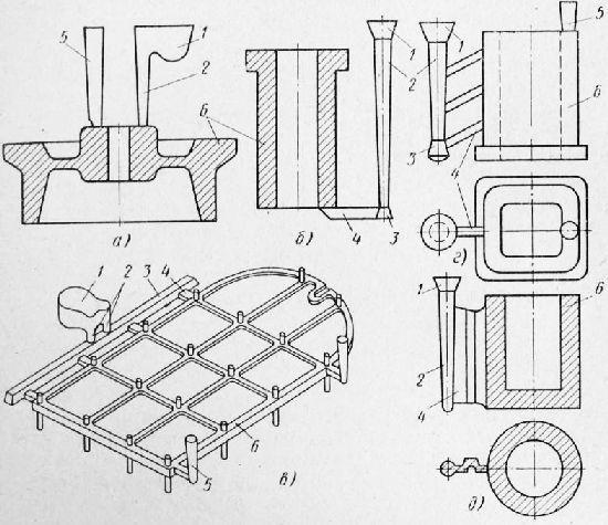 Примеры построения литниковой системы для литья в вакууме.