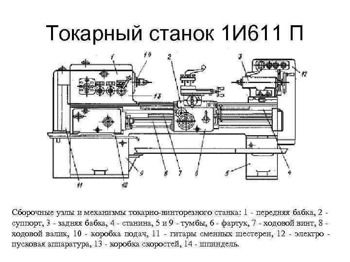 Станок 1к62: технические характеристики