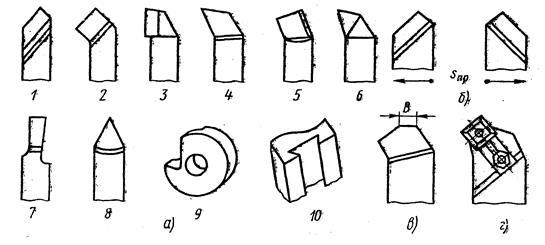 Резец для токарного станка по металлу, какие бывают: виды (типы), маркировка, обозначение