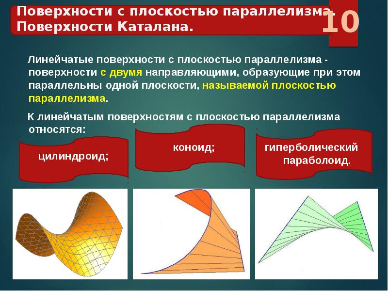 Линейчатая поверхность - ruled surface - abcdef.wiki