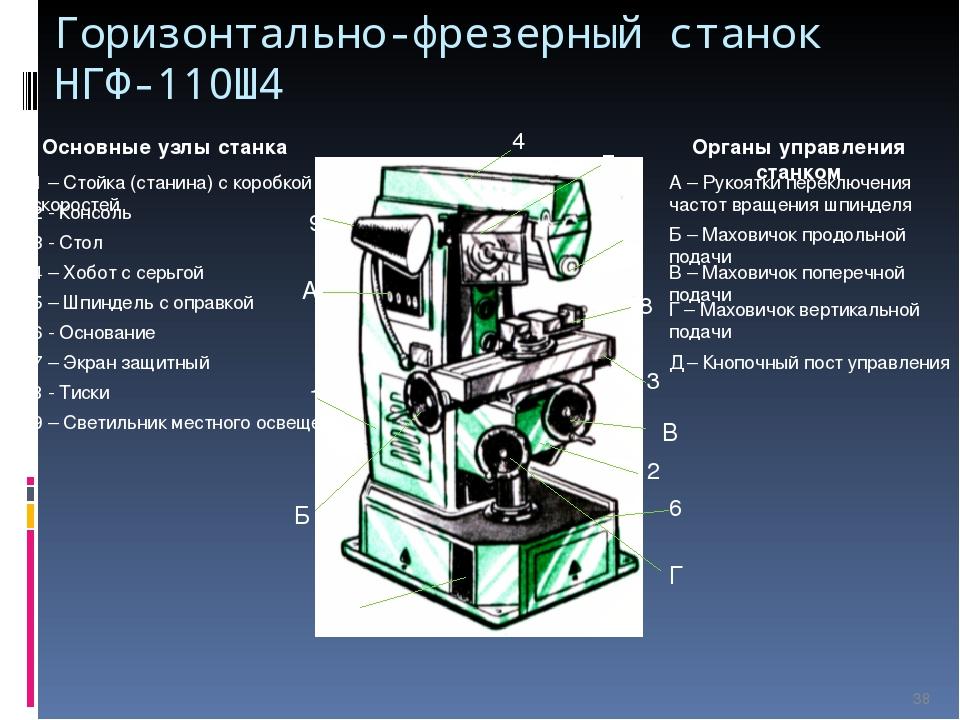 Фрезерные станки (53 фото): ручные и другие виды, классификация, центровальные мини-устройства. что это и каково их назначение? монтаж и ремонт