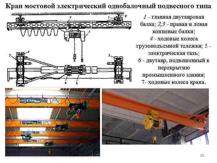Принцип действия мостового крана - moy-instrument.ru - обзор инструмента и техники