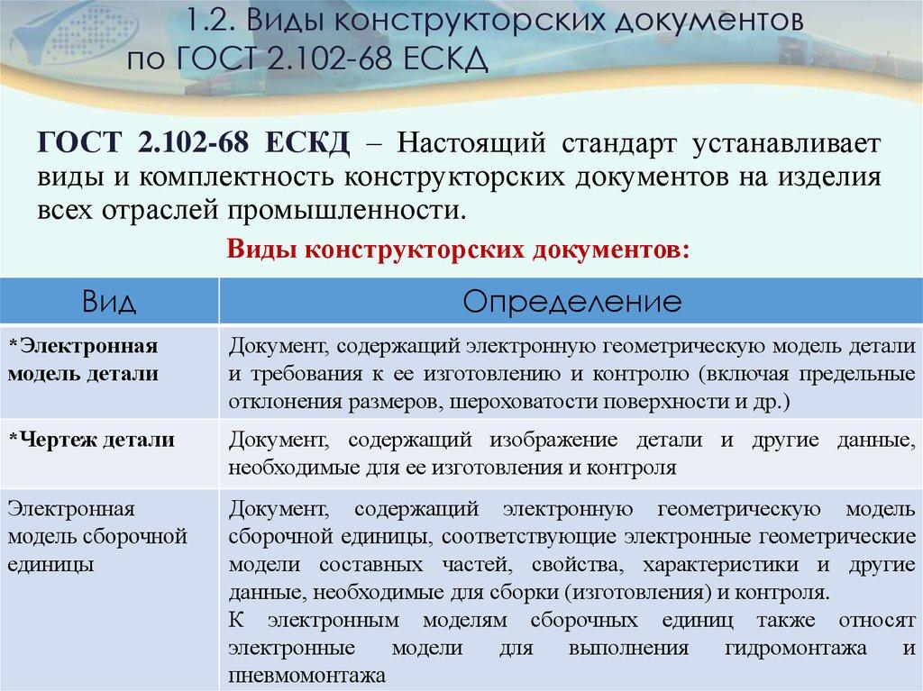 Гост 2.004-88 ескд. требования к выполнению конструкторских документов