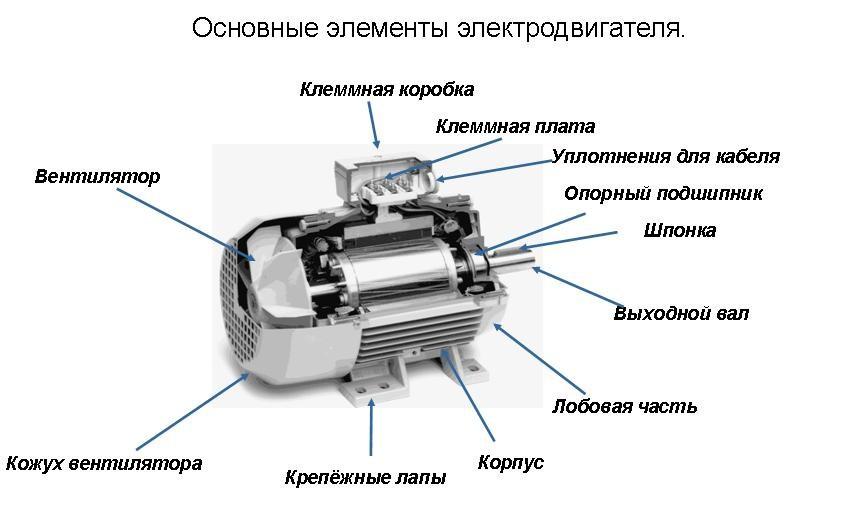 Ремонт шуруповерта своими руками — устройство инструмента и схема разборки