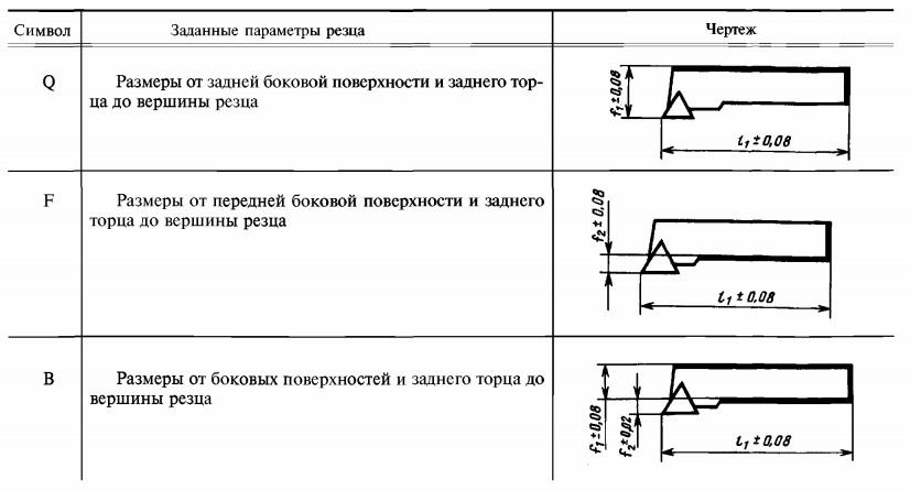 Рагс — российский архив государственных стандартов, а также строительных норм и правил (снип) и образцов юридических документов