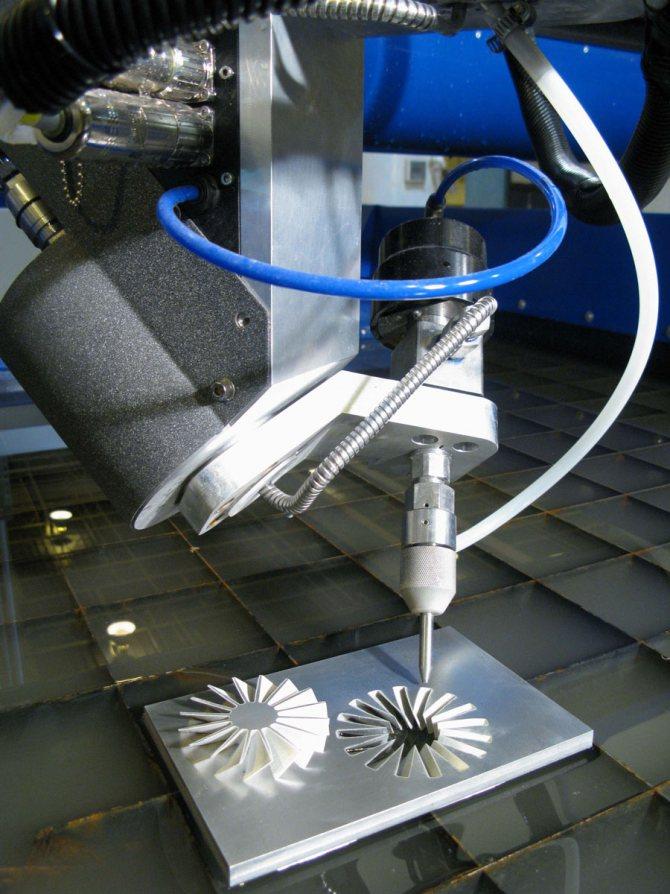 Устройство станка гидроабразивной резки   svarkalegko